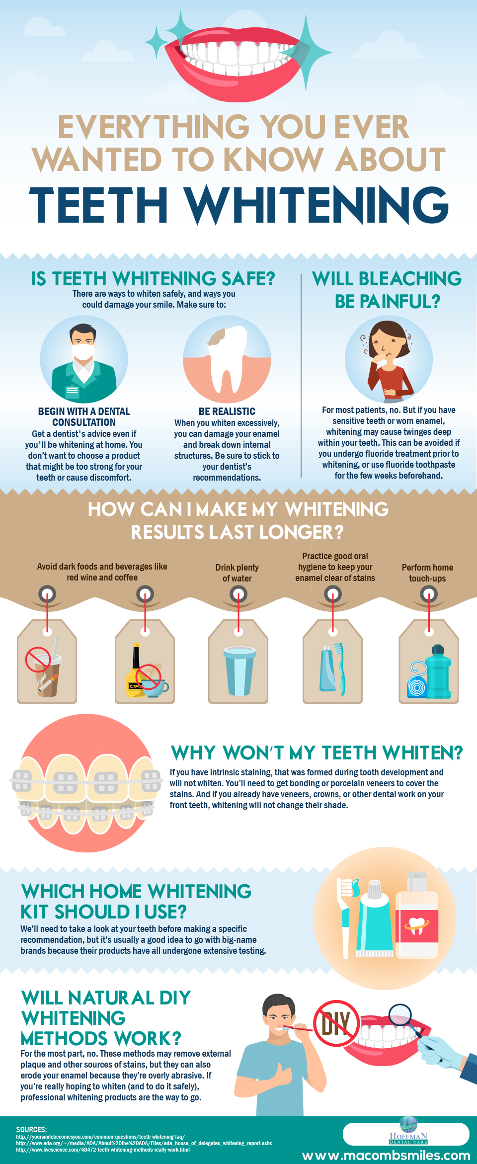 First Time Whitening Your Teeth Hoffman Dental Care